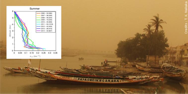 Climatologie des aérosols sur le site de Dakar